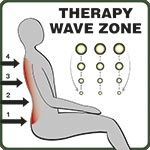 The Therapy Wave Zone is a massage that starts at the lower back, and slowly works its way up to your neck